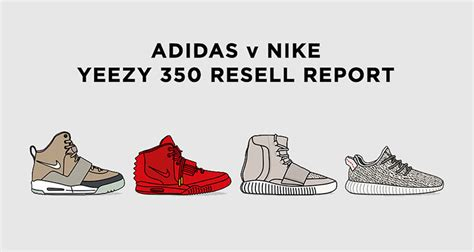 Adidas Tracking Made tracking resell prices for all kanye west designed yeezy