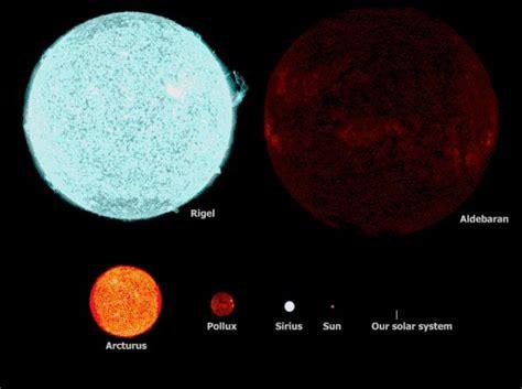 arturo la estrella mas 8485859960 planetas y estrellas muy interesante