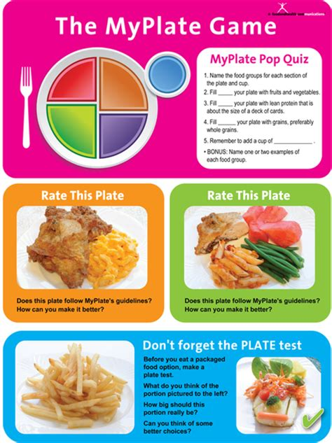 healthy fats handout pdf myplate food and health communications