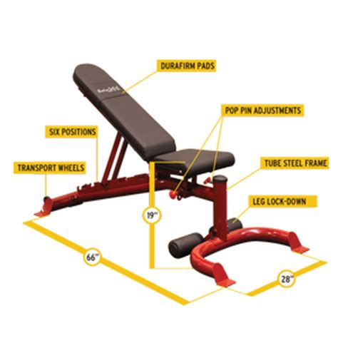 should i do decline bench body solid gfid100 adjustable bench