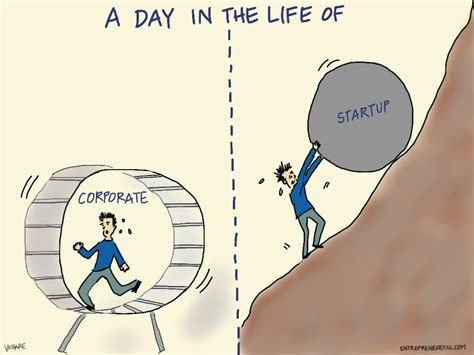 Mba Strategy And Entrepreneurship by A Day In The Of Corporate Vs Startup Visual Ly