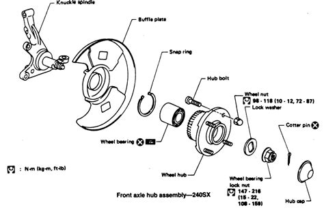 state pattern exles c repair guides front suspension front wheel bearings