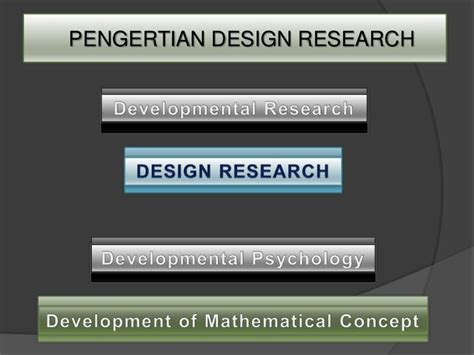 pengertian layout by out by process educational design research