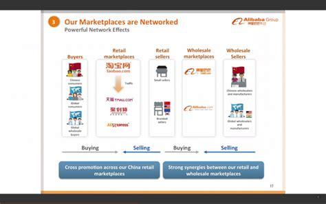 alibaba revenue model alibaba 阿里巴巴 のipo前のロードショービデオは必見 alibaba ipo特集 the