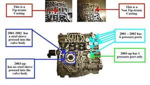 valve body builders remanufactured transmission valve