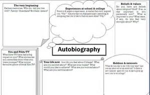 biography lesson plans grade 2 autobiography powerpoint lesson by stevenoyce1 teaching