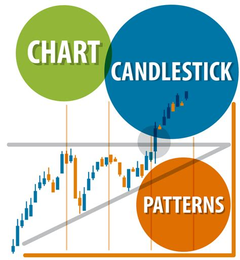 candlestick pattern recognition game precision trading intensive joey choy