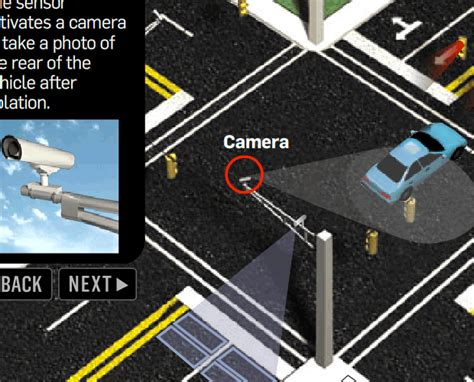 how do light cameras work how do light cameras work about