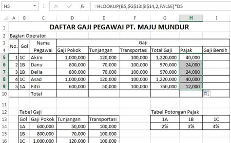 tutorial vlookup bahasa indonesia penjelasan mengenai fungsi vlookup dan hlookup disertai