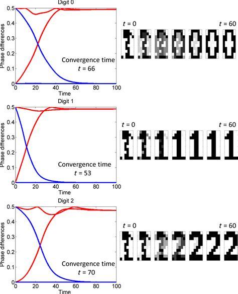 c image pattern detection живая химия вычислительное вещество из геля белоусова