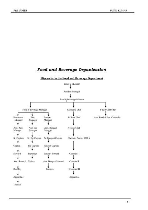 Industrial Front Door basic food and beverage service