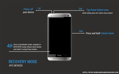 reset htc online how to enter into recovery mode for hard reset on htc one