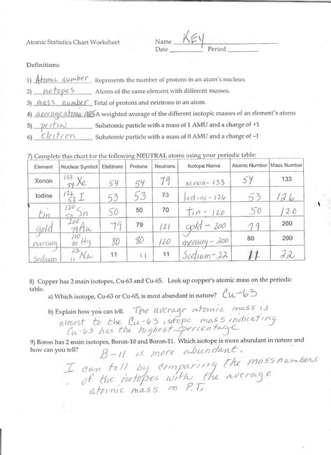 periodic table webquest answers get organized a periodic table webquest answer key