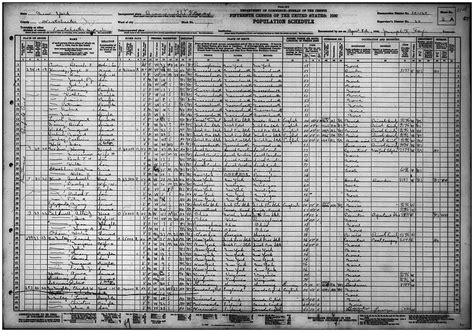 Us Census Search F Kennedy In The U S Census Records National Archives