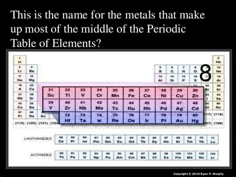 Periodic Table Of Elements Quiz by Periodic Table Of Elements Quiz Images