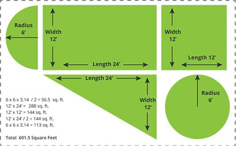 How To Measure Cubic Yards Here S How To Measure You Yard For Sod Grab A Of