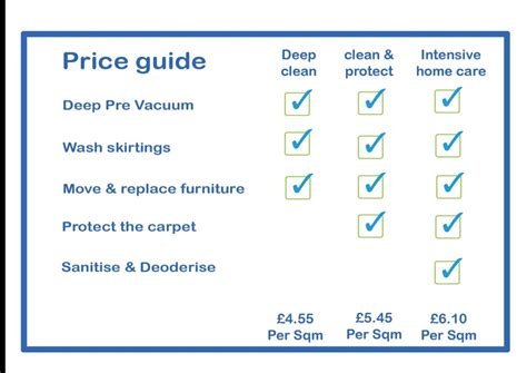 upholstery price guide carpet cleaner newton mearns g77 alba floor care