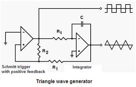 integrator circuit triangle wave a variable frequency sine triangle wave generator page 2 electronics forum circuits