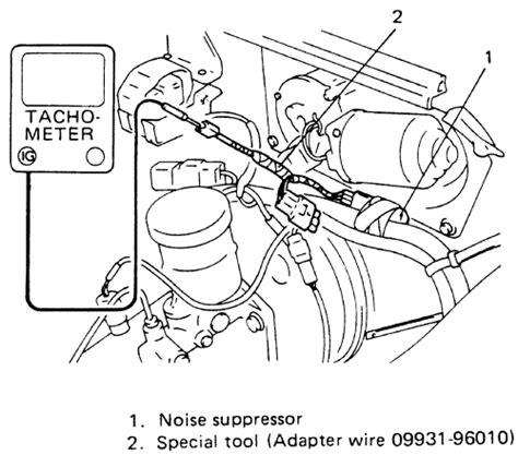 tire pressure monitoring 1995 suzuki samurai instrument cluster repair guides routine maintenance and tune up idle speed and mixture autozone com