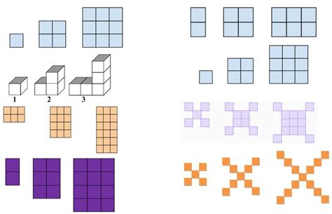 image visual pattern visual patterns first putting together a new quadratics