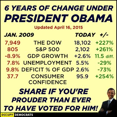 the obama years just the facts books obama made the trains run on time other accomplishments