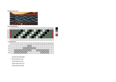 Weaving Pattern Library | tablet weaving patterns by stellariar 22 diy and crafts