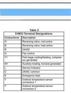 lennox dual thermostat wiring diagram lennox diagrams billigfluege co