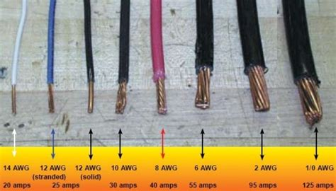 wire gauge sizes   american wire gauge awg learning center sonic electronix