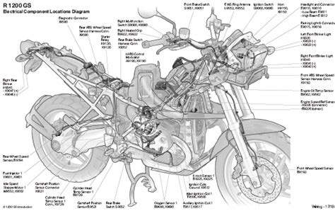 motorcycle info pages r1200gs electrical stuff gt r1200gs