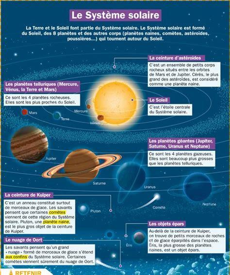 le solaire 17 meilleures id 233 es 224 propos de syst 232 me solaire sur activit 233 s spatiales pour enfants