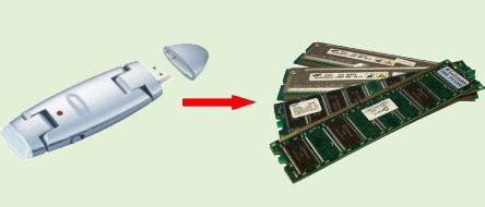 Ram Eksternal Laptop cara mudah membuat flash disk menjadi ram eksternal