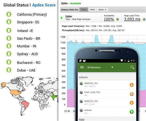 site24x7 releases updates to mobile application