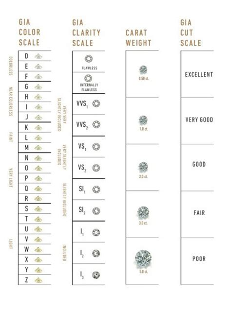 color scale for diamonds grading scales the universal measure of