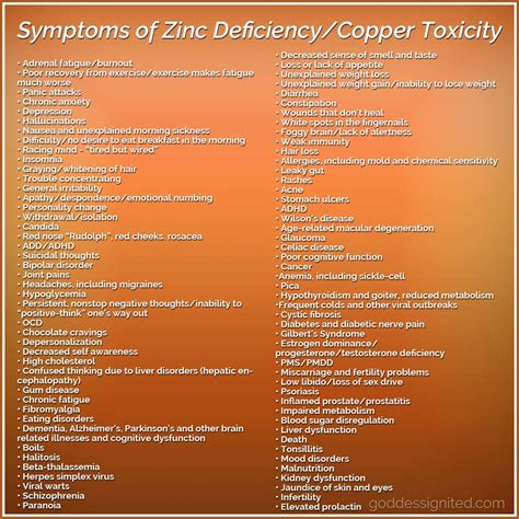Copper Detox Diarrhea by Copper Estrogen And Zinc Hormone Imbalance Part 4