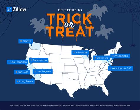 20 best cities for trick or treating in 2017 zillow