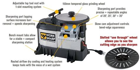 best tool sharpening system metal and glass coffee table uk wood lathe tool
