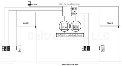 emergency door release wiring diagram door lock wiring