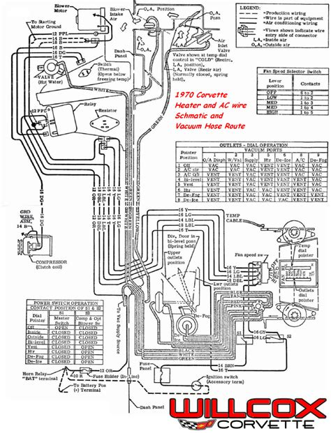 1968 chevy c10 fuse box diagram get free image about