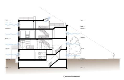 12th street rowhouse urban pioneering urban pioneering urban pioneering architecture dpc