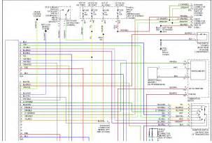 1998 subaru forester wiring diagram dejual