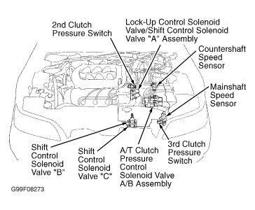 2000 honda accord check engine codes honda tech honda