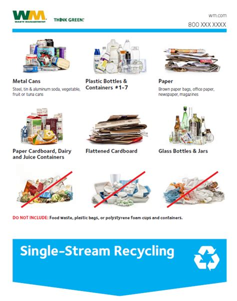 about program waste management single stream recycling ripon college sustainability waste minimization