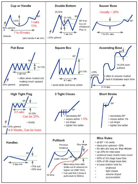 does pattern day trader apply to futures chart pattern cheat sheet team day trader