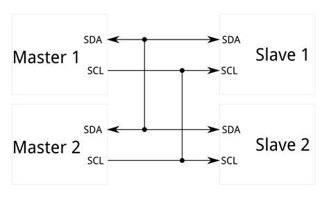 i2c wiring diagram wiring diagram schemes