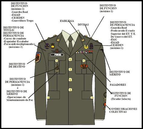 armas y uniformes de fuerzas armadas espa 209 olas uniforme del ejercito de tierra