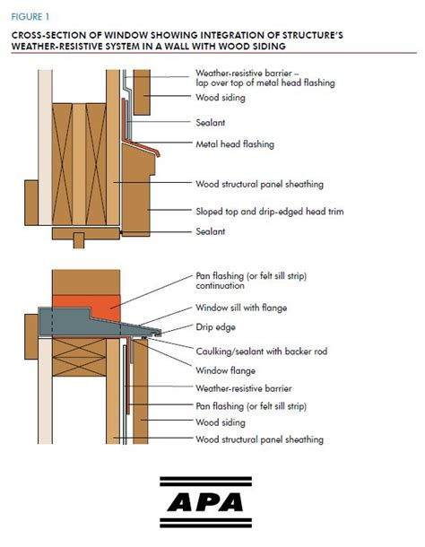 how to protect wood table from water avoiding moisture accumulation in walls hughes lumber co