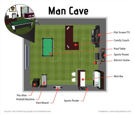 man cave floor plans how to design a man cave ehow