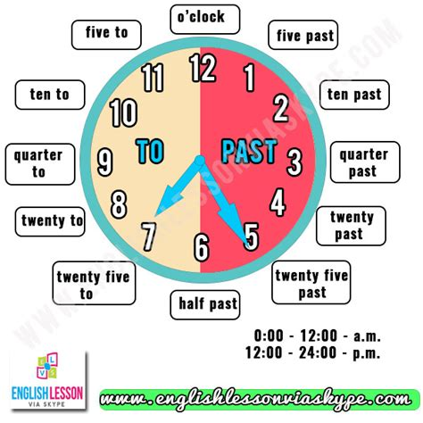 Time To Tell The learn how to tell the time and date in what s