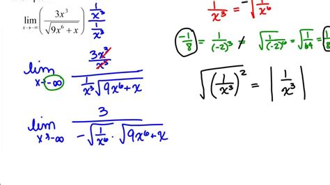 limit approaches infinity limit of a squareroot to negative infinity