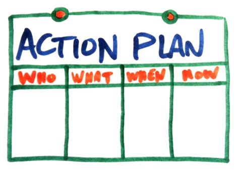 plan image your action plan for success in 2015 misha wilson